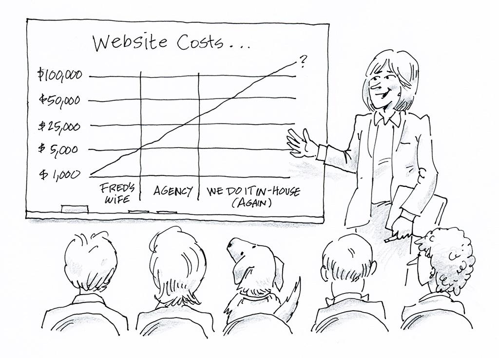 tca-blog-bob-website-cost-comic